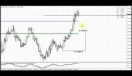 Forex Peace Army | Sive Morten EUR Daily 05.04.15
