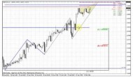 ForexPeaceArmy | Sive Morten GBPUSD Daily 02.01.13