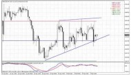 ForexPeaceArmy | Sive Morten Gold Daily 02.08.13