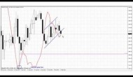 Forex Peace Army|Sive Morten GOLD Daily 02.11.13