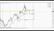 Forex Peace Army|Sive Morten EUR Daily 02.10.13